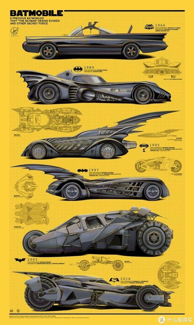 从历代影视作品中出现的蝙蝠车来看,初期1966年电视剧版本的蝙蝠车最接近现实汽车造型,1989-1997年的设计都强化了蝙蝠的元素,以超级跑车的现实造型为主要蓝本设计,而自2005年诺兰大神起直至正义联盟时期的蝙蝠车就更显得肌肉化,除了一袭黑色依旧,减少了蝙蝠元素,车型上也更趋装甲化