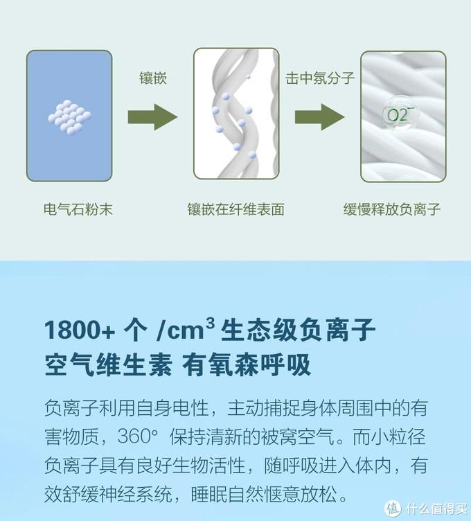 炎炎夏日睡觉伴侣:8H可水洗负离子透气凉感被(开箱)