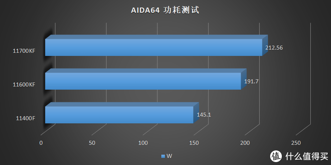 Intel 11 代不用水冷用啥呢?乔思伯 CR-2100 散热器评测