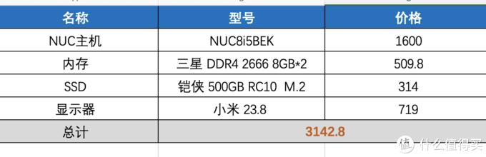 某鱼英特尔(Intel)豆子峡谷 NUC8i5BEK 迷你电脑主机装机