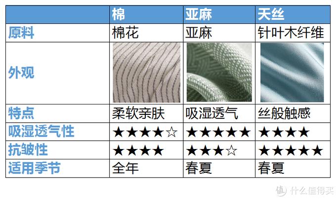 不仅仅有新疆棉!家纺五星级体验,我选Ta——大朴好物清单