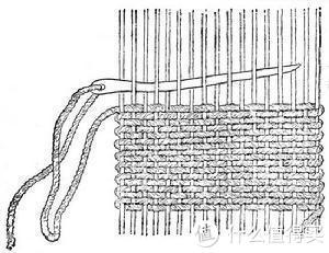 通往高端面料之路——织物组织形式