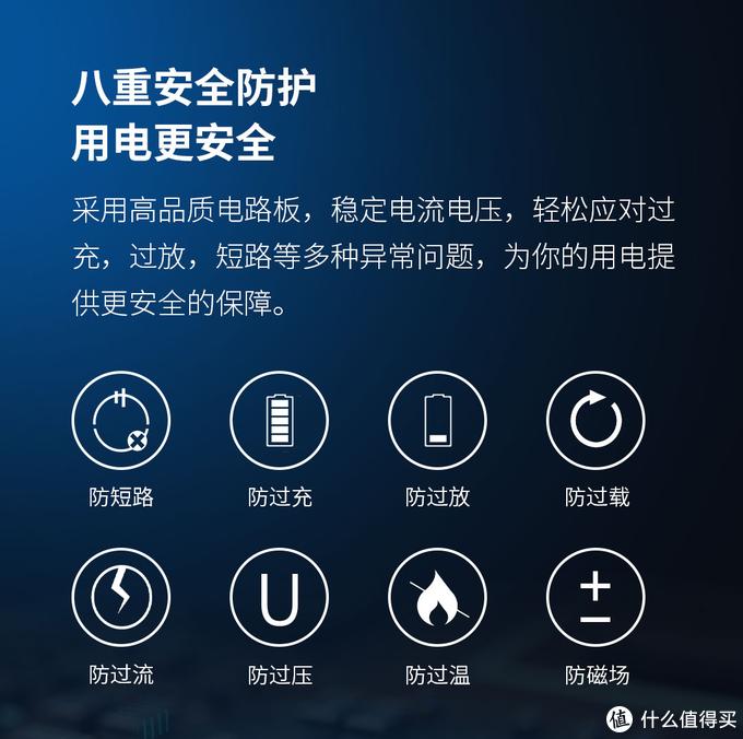 Fixnow 2000W户外电源使用体验:自驾游、露营神装,大功率大容量可以做饭
