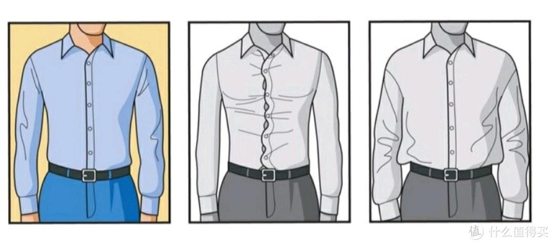 衬衫选择的那些问题,简单易懂,本人理工女,根本没有美学经验