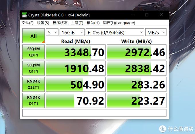 省点钱用来买显卡吧,aigo P3000国产SSD性价比首选