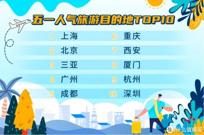 重庆一周大事件:璧山云巴首发,渝昆高铁动工,南坪迎来首个天街