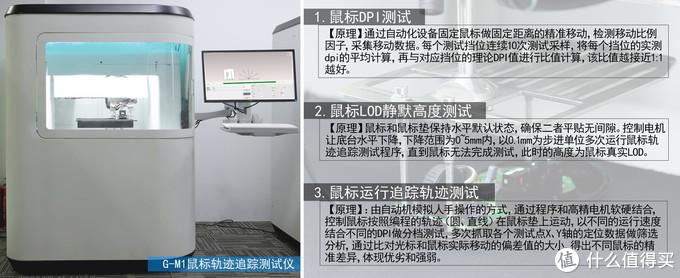 """罗技GPW""""狗屁王""""二代PRO X SUPERLIGHT"""