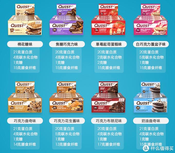 减肥=饿肚子?10款低卡、低糖、低脂速食好物推荐,让你既吃饱又不胖!(附成分、口感、热量分析)