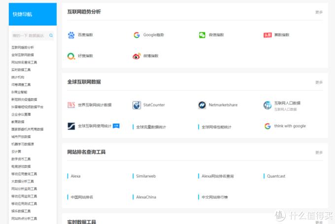 推荐7个超厉害的网站,很多人在偷偷用,你知道几个?