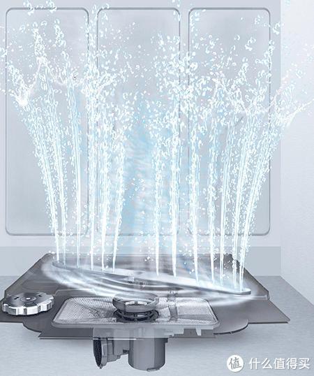 自掏5千大洋的真实测评体验!老厨房改造加装洗碗机,挑选、安装、使用全过程实录~