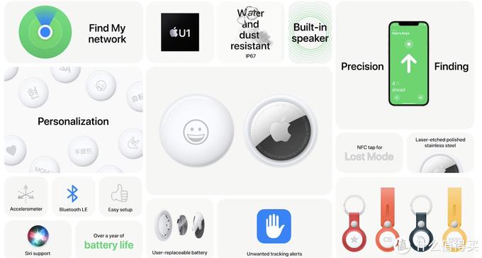 防丢神器:苹果发布 AirTag 智能追踪器