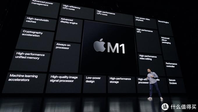 苹果发布新款 iMac,全新设计,绚丽7色可选,升级M1处理器,搭4.5K视网膜屏