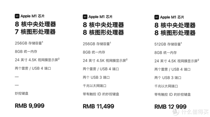 苹果春季发布会回顾,真正的平板电脑来了,iPad mini6和AirPods3缺席