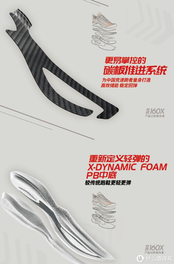 160x的科技:X-DYNAMIC FOAM PB中底,类似zoomX和李宁四雷的发泡PEBAX,前掌中控的异形碳板,超级超级防滑的大底,实战利器