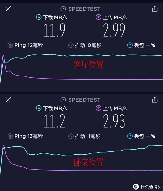引领Wi-Fi 6超高速新时代,锐捷星耀X32 PRO路由器体验
