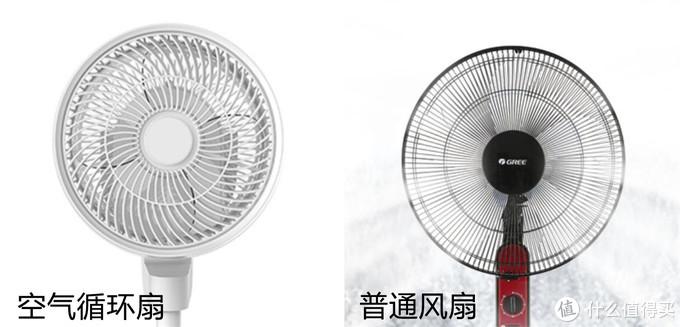 如何选购超省心性价比高的空气循环扇,选购指南分享
