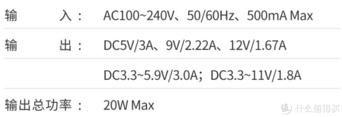 绿联迷你小金刚充电器评测:身材更小巧,充电速度更快