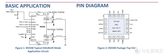 从芯片表面的字看得出是IR公司的3598 ,一颗MOS管专用驱动芯片