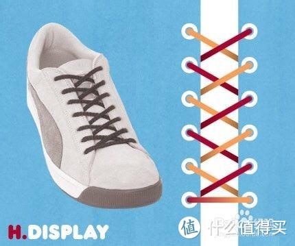 跟着娜比学穿搭!鞋带系法攻略+推荐清单,建议收藏!