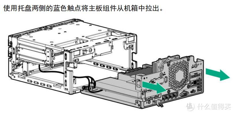 换CPU可以不用完全分离线缆