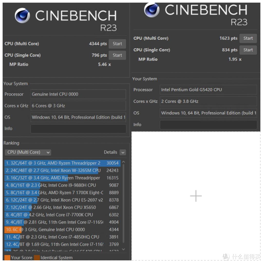 ESXI虚拟化win10的cinbench跑分