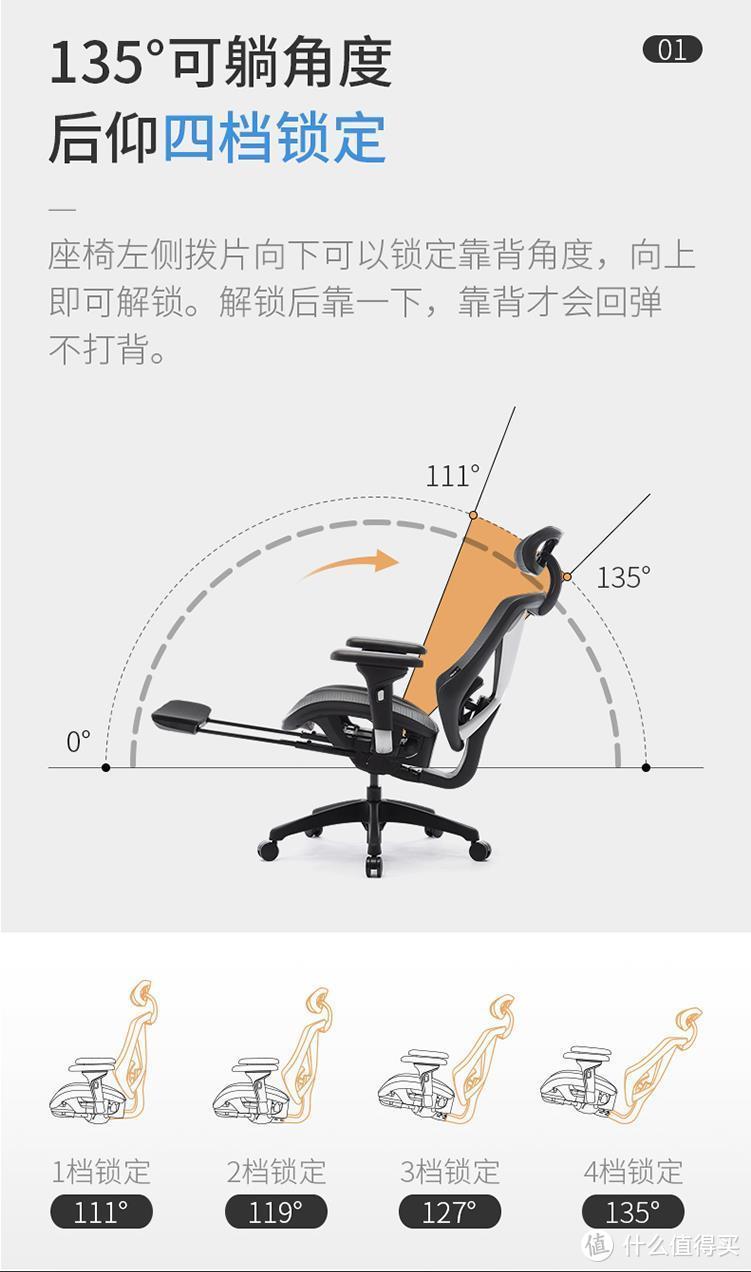 靠背活动分为4档且可以锁定,角度分别是111°、119°、127°、135°,根据我的身高最多感觉2档就可以了。