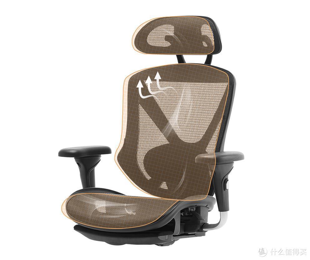 看得出来蒙柯的座椅跟靠背用是网面的,这样的好处就是透气性特别的高,唯一的缺点也是不保温。唉,矛盾的人啊