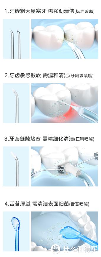 日常晒物——美的冲牙器功能体验篇