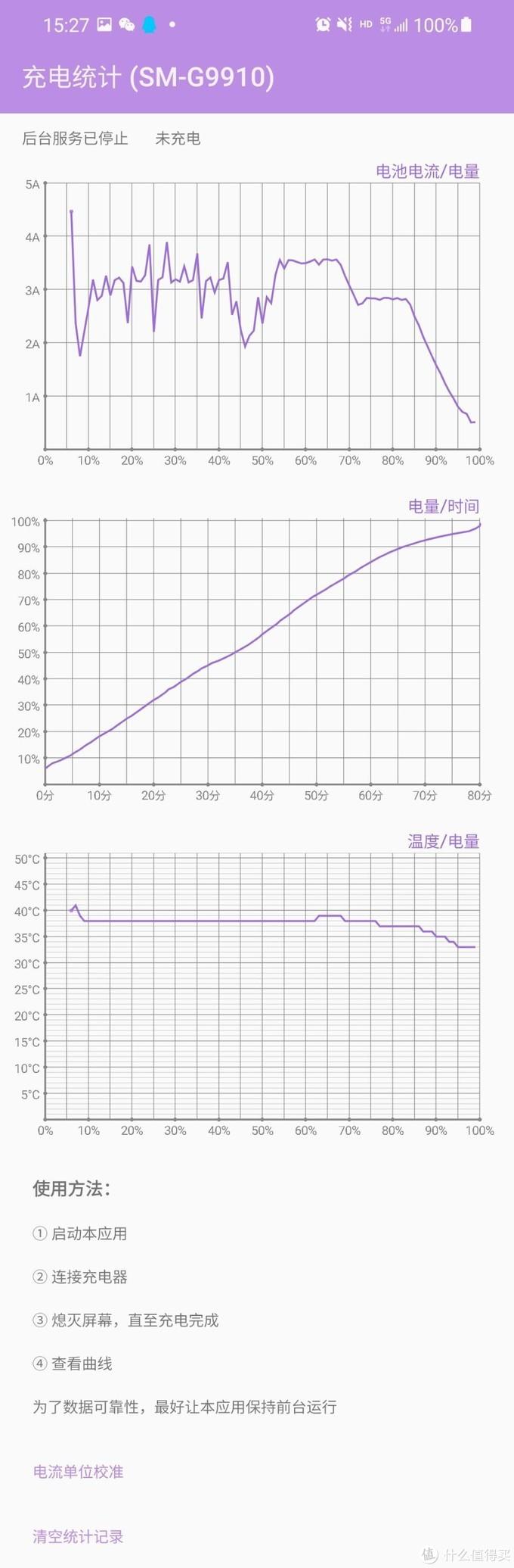 紫米33W GaN充电头套装评测