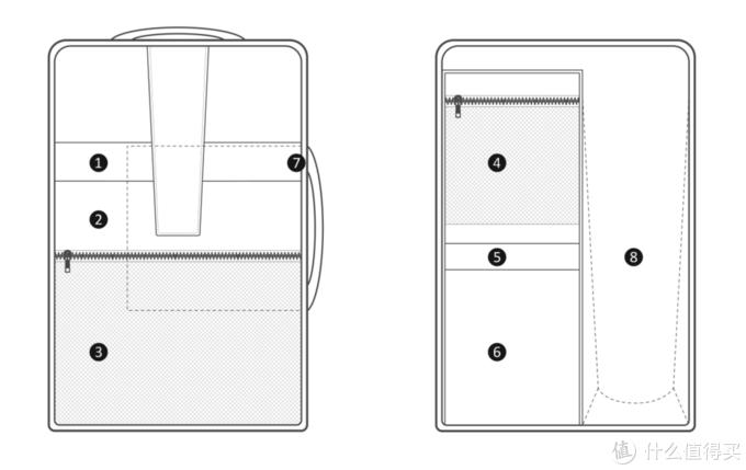 白菜价通勤电脑包 — 联想小新笔记本电脑双肩包