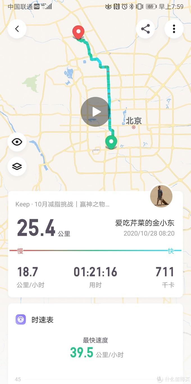 1年5千+km,我的帝都通勤骑行记