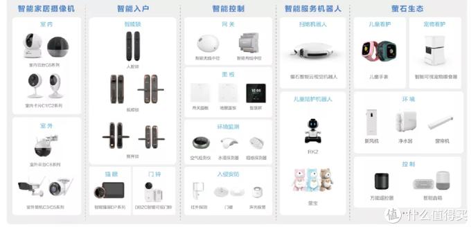IoT安全优先,萤石发布全新安全家居新利器