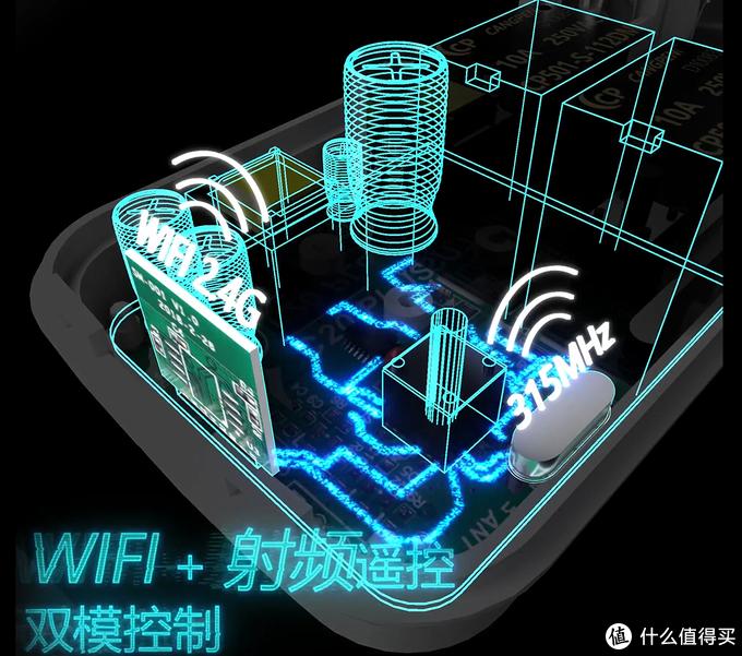 WIFI+遥控器控制