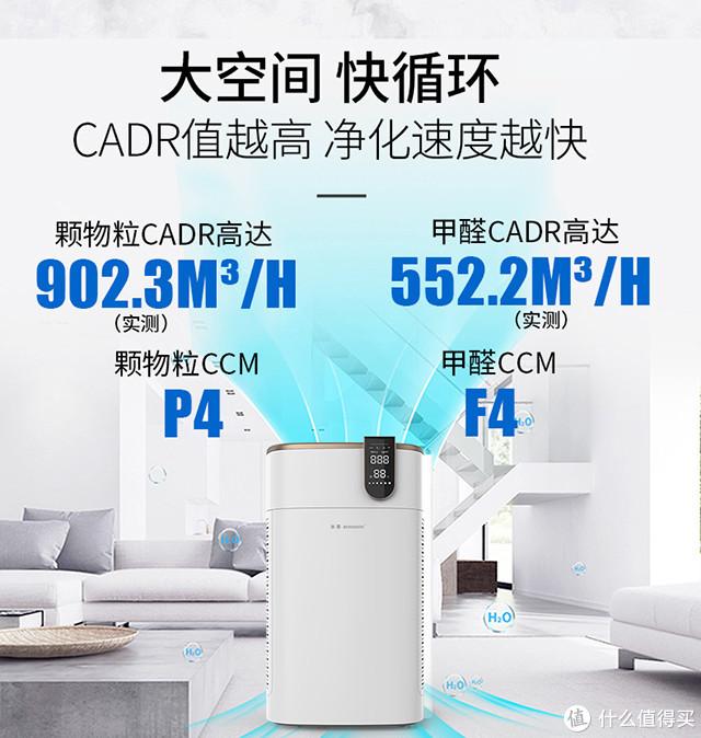 空气净化器什么牌子好,CCM极高的品牌