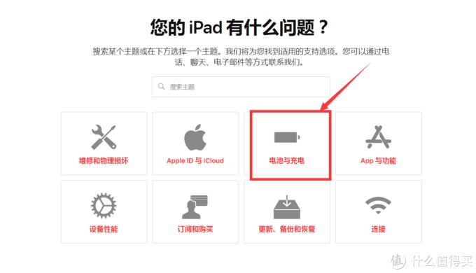 真香啊!0元换到全新国行版iPad mini2