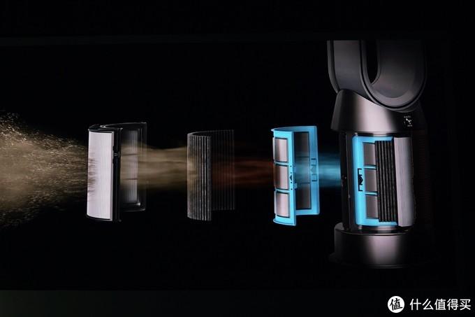 戴森发布空气净化风扇HP09/TP09 采用固态甲醛传感技术、整机H13密封