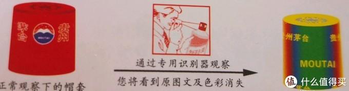 飞天茅台真伪鉴定图解(实拍)+五月份最新抢购日历(建议收藏)
