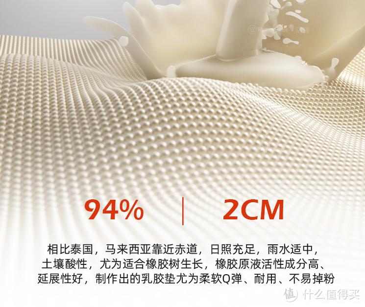 180斤的胖子测试有4883枚独立弹簧的Ultra版床垫,结果是……