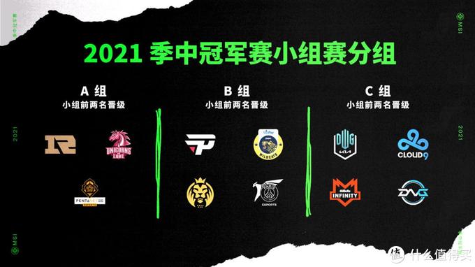 《英雄联盟》2021季中冠军赛即将到来 RNG代表LPL赛区参赛