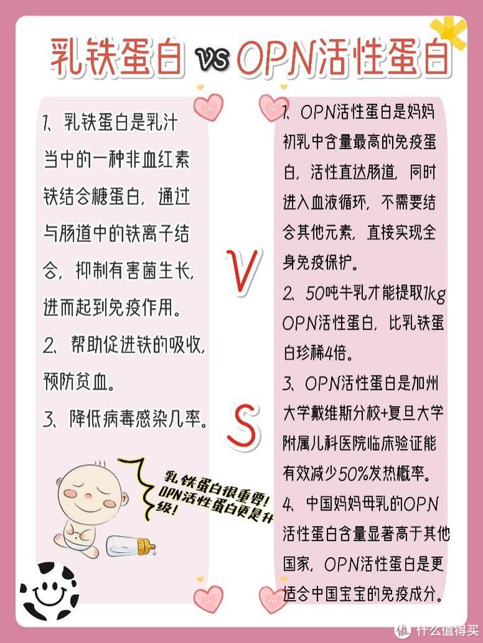 提高宝宝保护力,给宝宝选择一款含有opn活性蛋白成分的奶粉