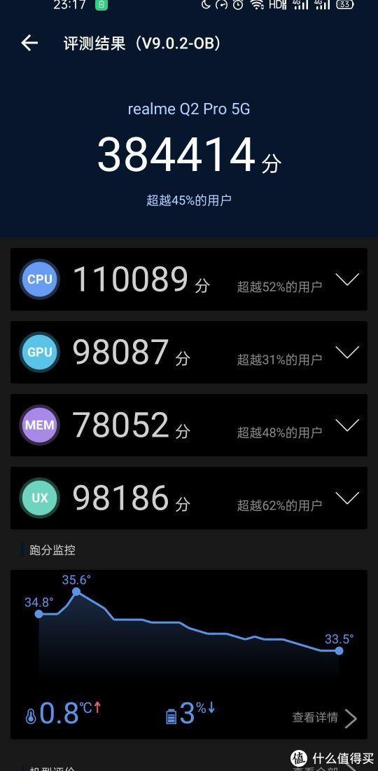 千元机中的素皮——realme Q2pro一个月上手体验