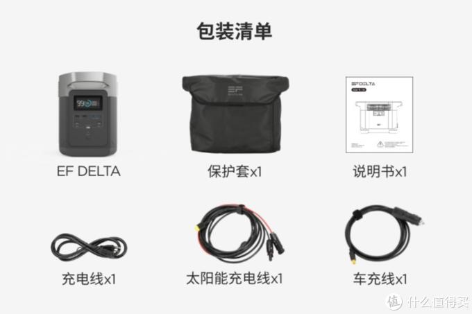 EcoFlow正浩DETLA户外电源到底多能打?网友:自驾游与车尾箱应急绝配!