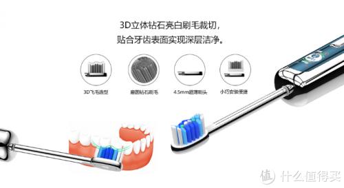 电动牙刷哪个牌子好?颜值高、性能强的电动牙刷品牌精选