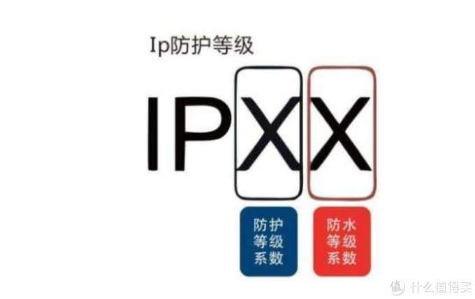 继华为使用中国芯虎贲处理器之外,又一户外三防手机也采用了它!