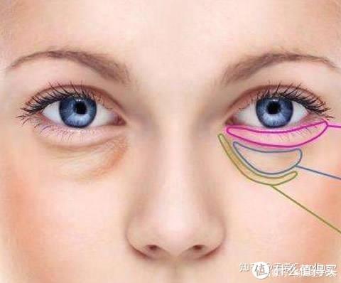 肉豆蔻酰五肽-8/sympeptide222去黑眼圈和长睫毛绝绝子呀!