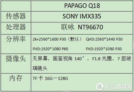 PAPAGO!行车记录仪Q18测评