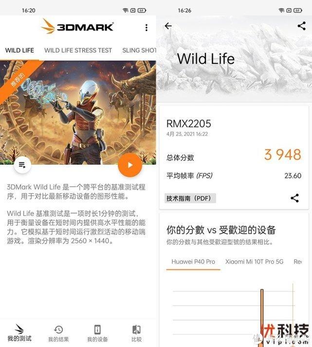 3Dmark WILD LIFE测试