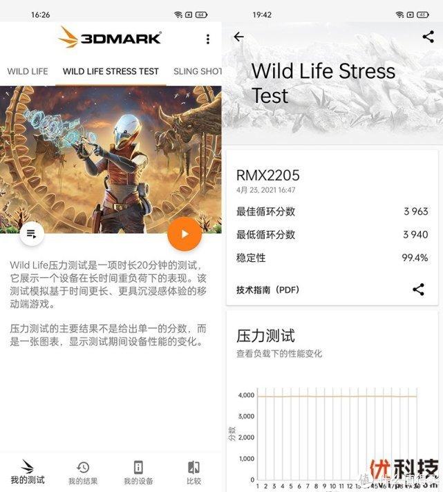 3Dmark WILDLIFE STRESS TEST测试