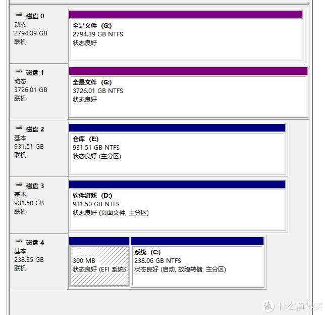 托CHIA币的福,二手12T硬盘换黑裙外加仨硬盘还有找!