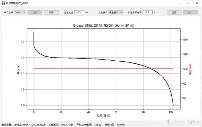电池测试 篇二-国货当自强_BYD AA NiMH可充电电池测试